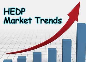 HEDP market trends
